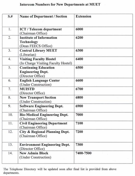 Intercom Numbers for New Departments at MUET