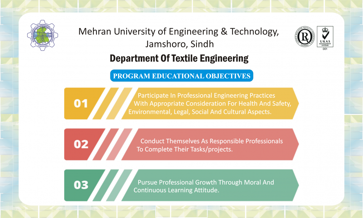 Outcome Based Education Obe System Mehran University