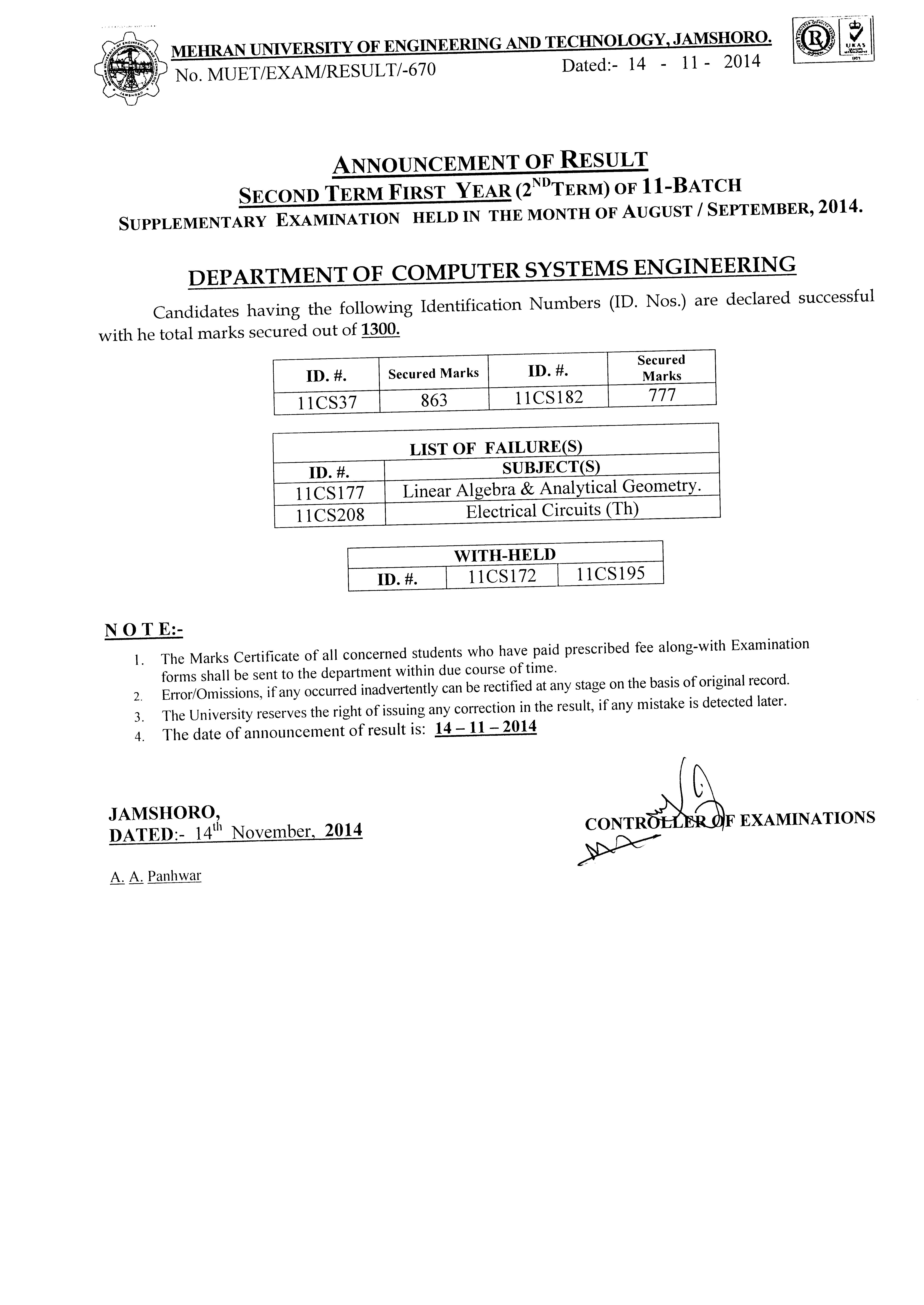 Downloads Mehran University